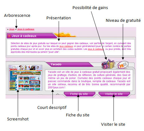 cat�gories 2001jeux